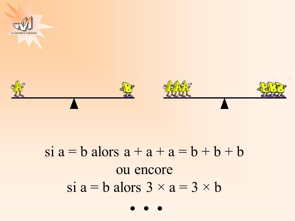 si a = b alors a + a + a = b + b + b ou encore si a = b alors 3 × a = 3 × b