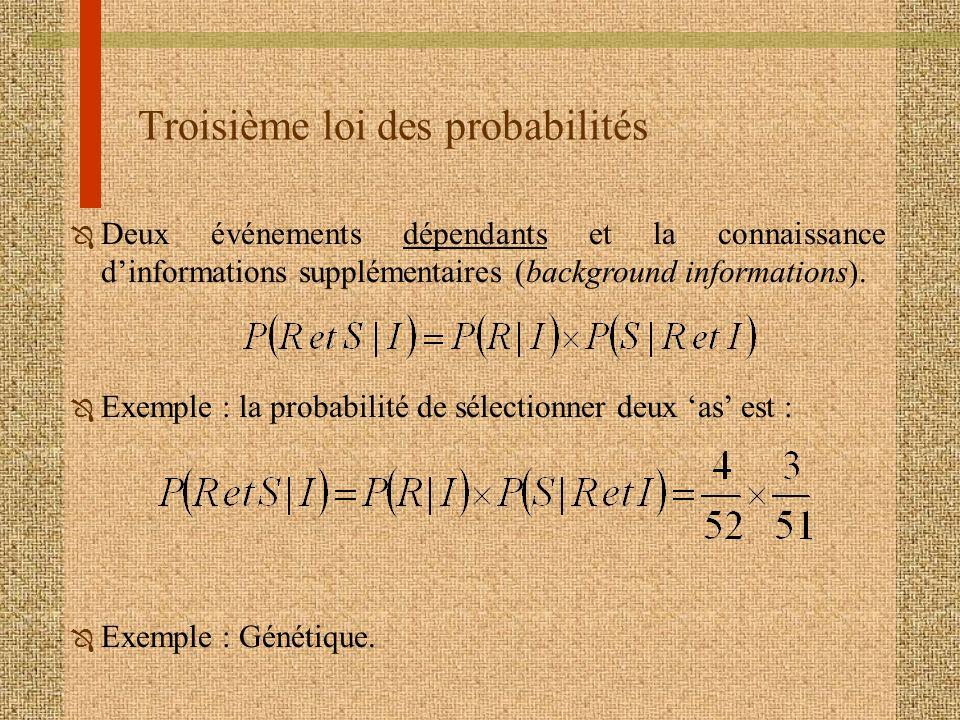 Troisième loi des probabilités