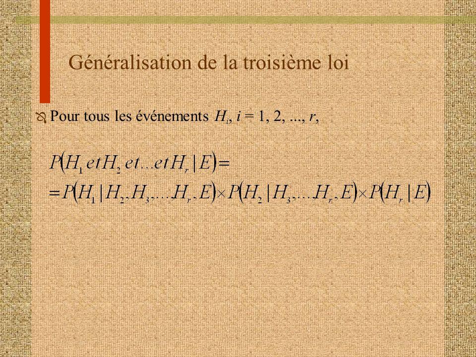 Généralisation de la troisième loi
