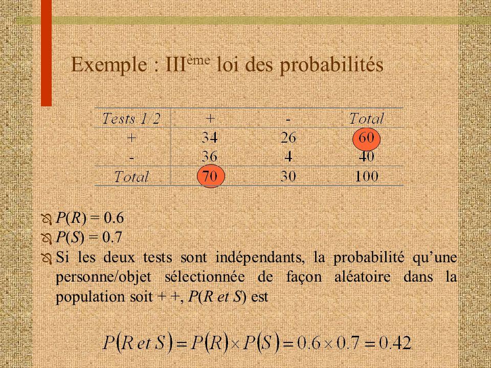 Exemple : IIIème loi des probabilités