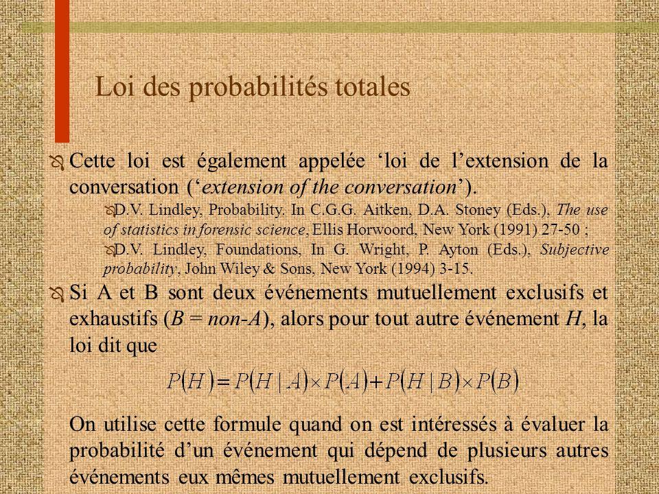 Loi des probabilités totales