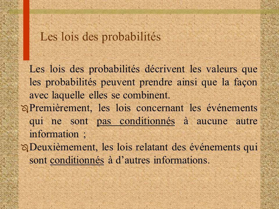 Les lois des probabilités