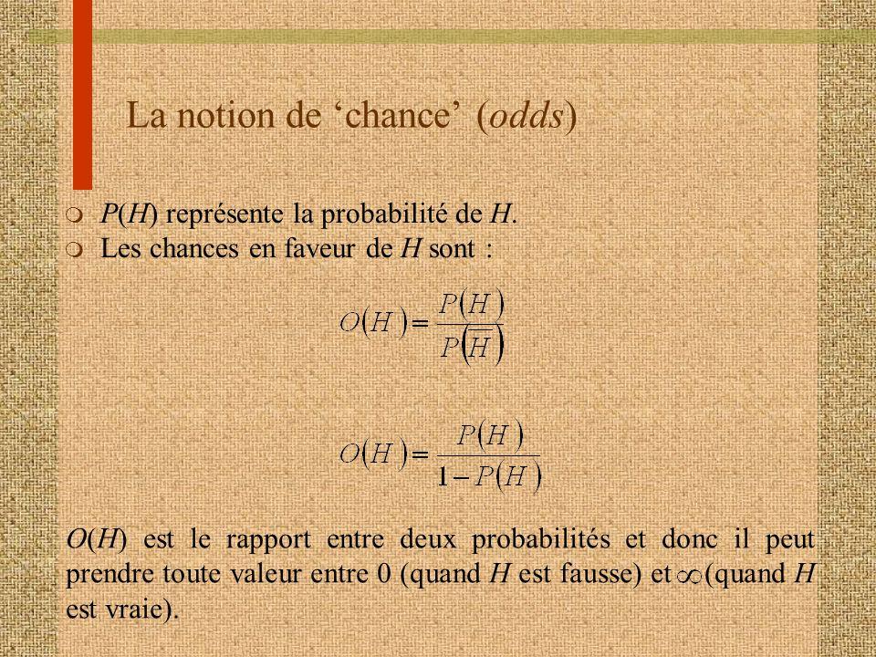 La notion de 'chance' (odds)
