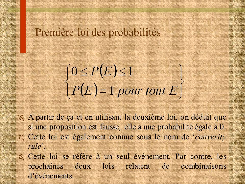 Première loi des probabilités
