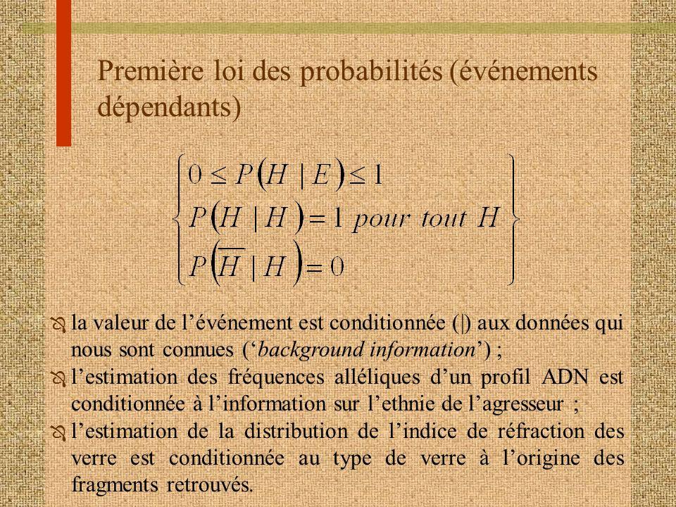 Première loi des probabilités (événements dépendants)