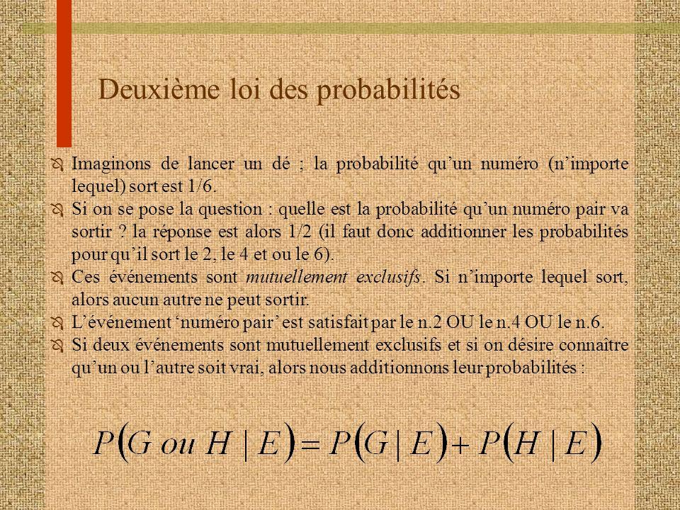 Deuxième loi des probabilités