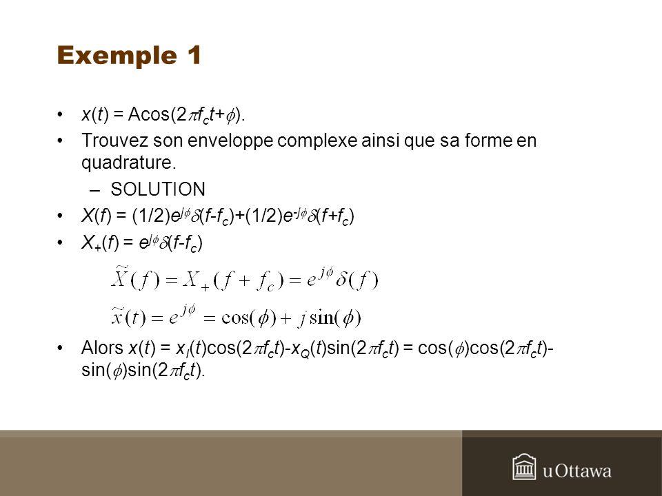 Exemple 1 x(t) = Acos(2pfct+f).
