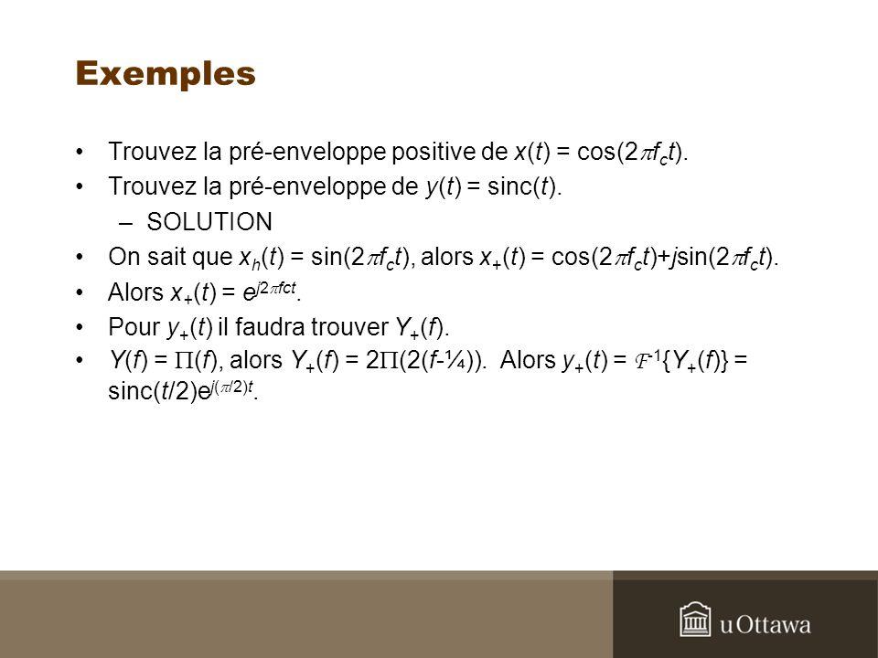 Exemples Trouvez la pré-enveloppe positive de x(t) = cos(2pfct).