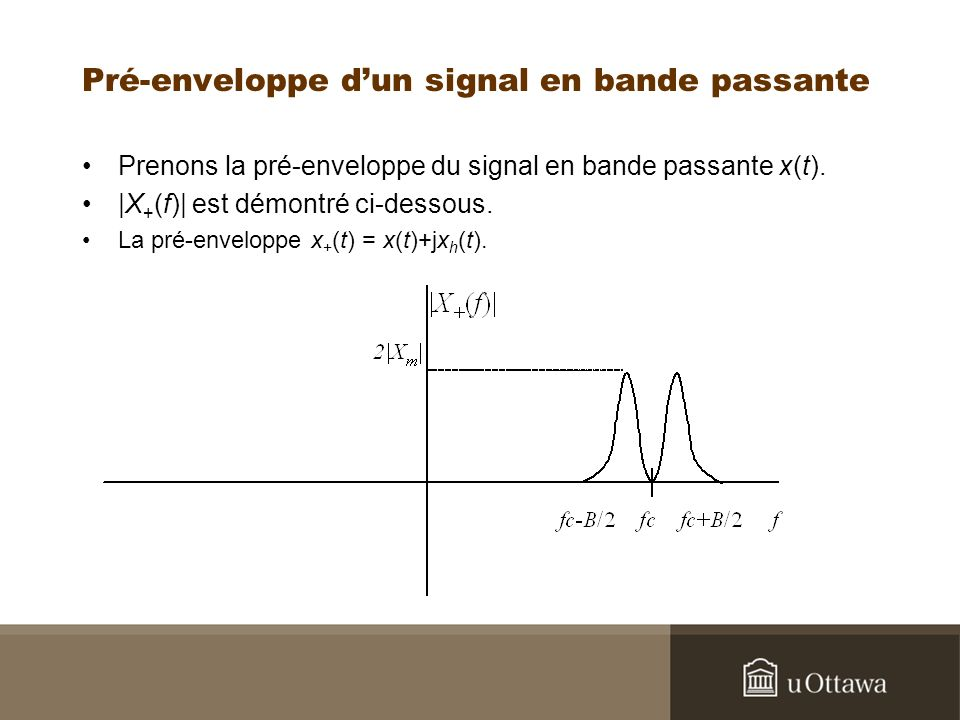 Pré-enveloppe d'un signal en bande passante