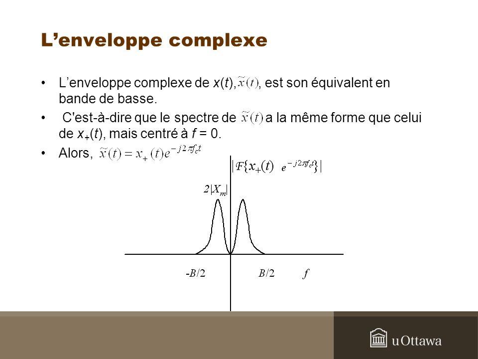 L'enveloppe complexe L'enveloppe complexe de x(t), , est son équivalent en bande de basse.