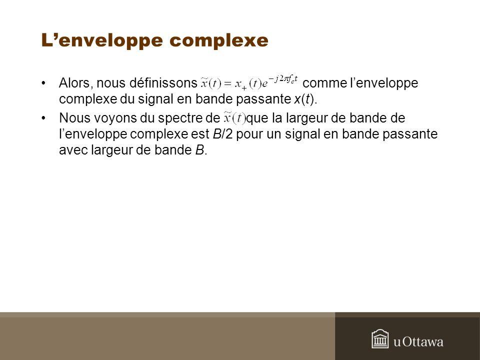 L'enveloppe complexe Alors, nous définissons comme l'enveloppe complexe du signal en bande passante x(t).