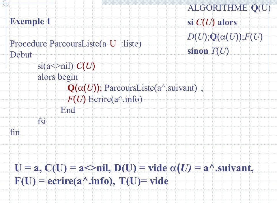 U = a, C(U) = a<>nil, D(U) = vide a(U) = a^.suivant,