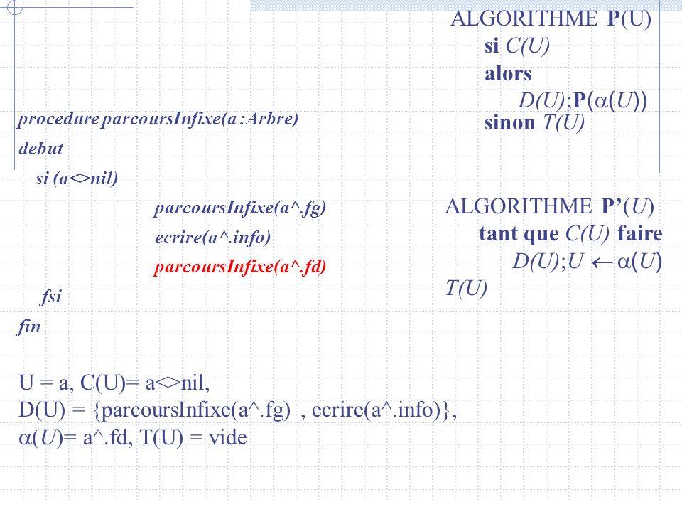 U = a, C(U)= a<>nil,