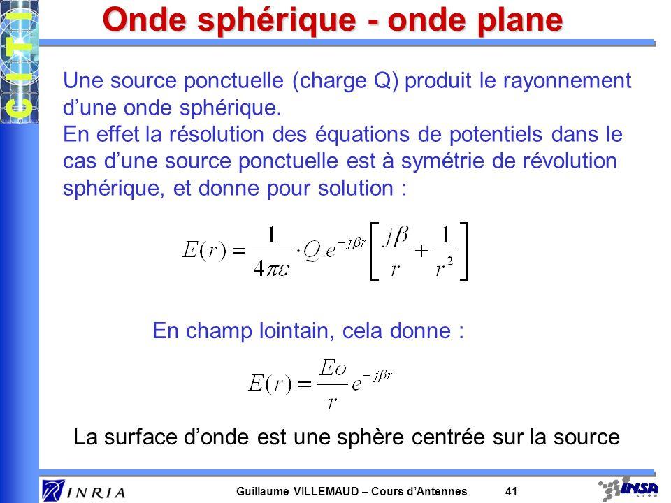 Régime sinusoïdal Toujours dans le cas de milieux homogènes, isotropes en régime harmonique on obtient les équations suivantes :