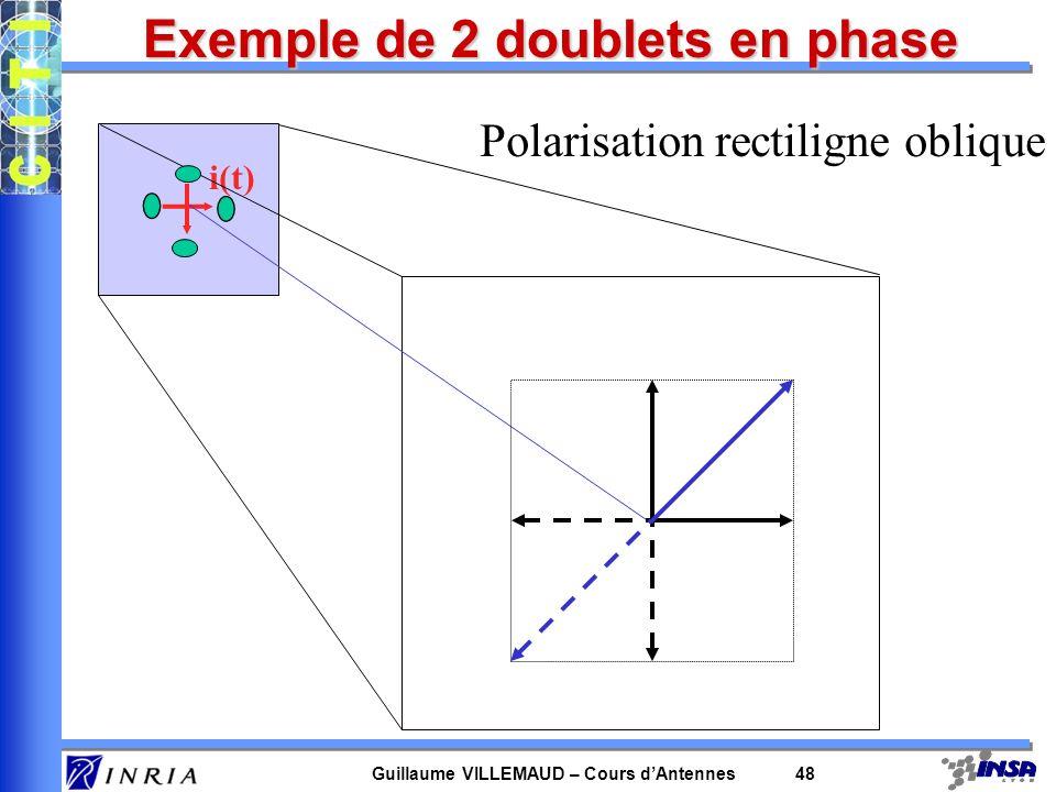 Approximations en fonction de r