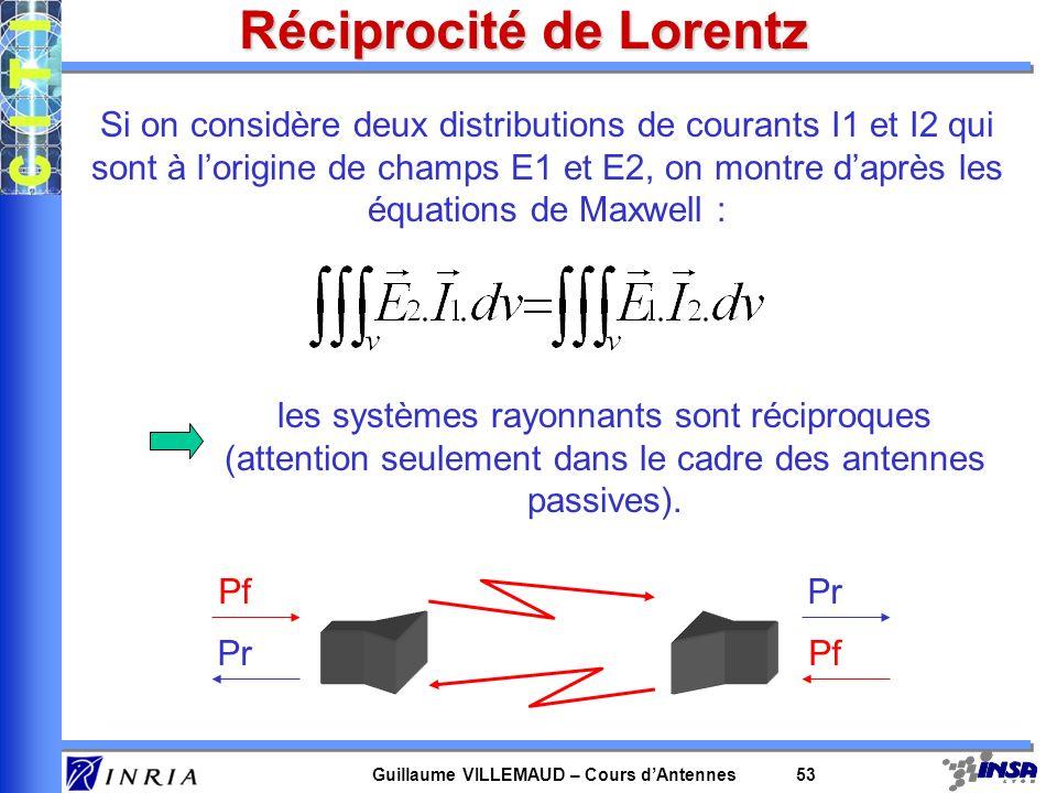 Equations de propagation