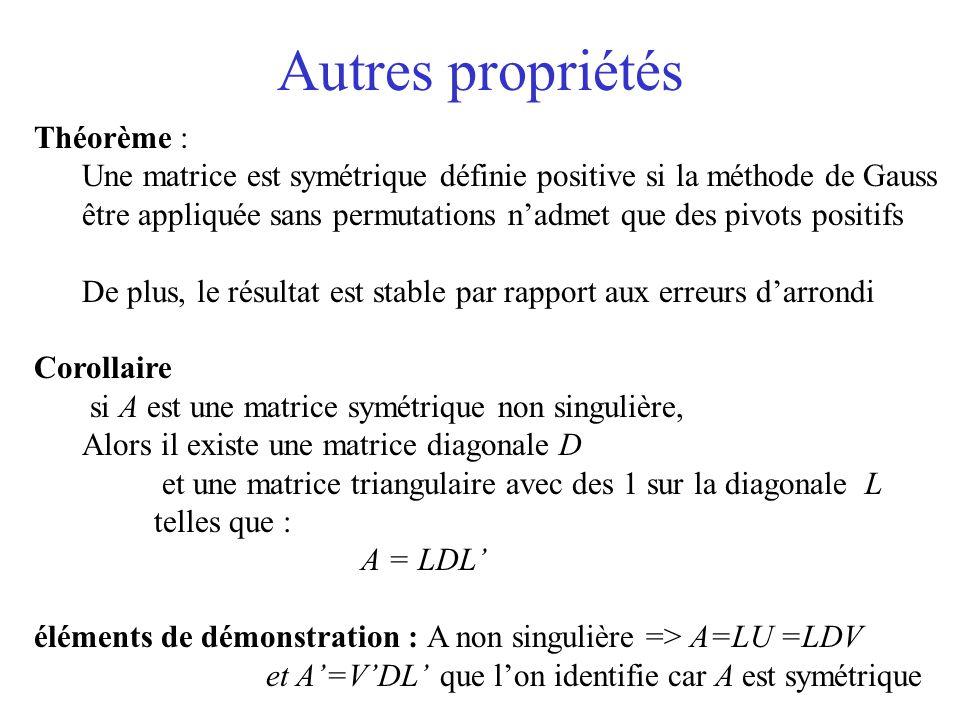 Autres propriétés Théorème :
