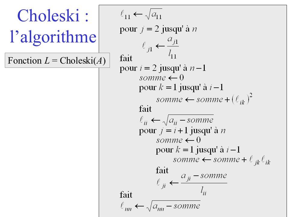 Choleski : l'algorithme