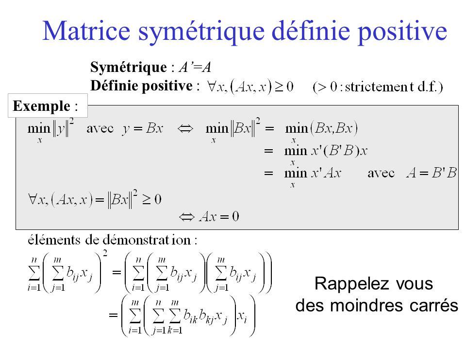 Matrice symétrique définie positive