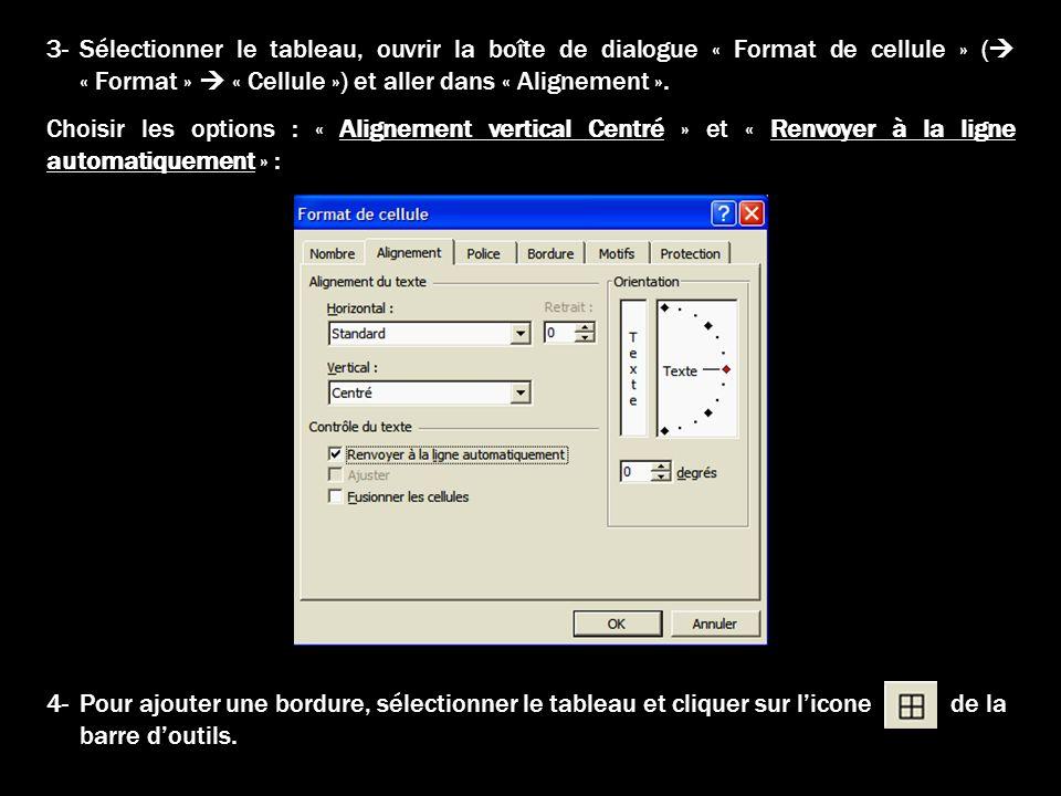 3- Sélectionner le tableau, ouvrir la boîte de dialogue « Format de cellule » ( « Format »  « Cellule ») et aller dans « Alignement ».