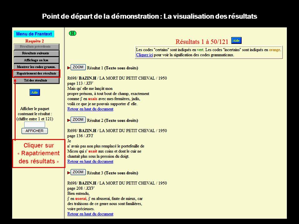 Point de départ de la démonstration : La visualisation des résultats