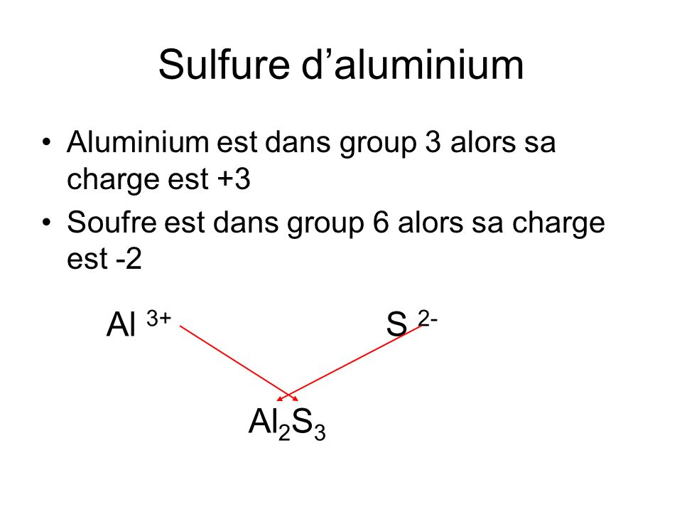 Sulfure d'aluminium Al 3+ S 2- Al2S3
