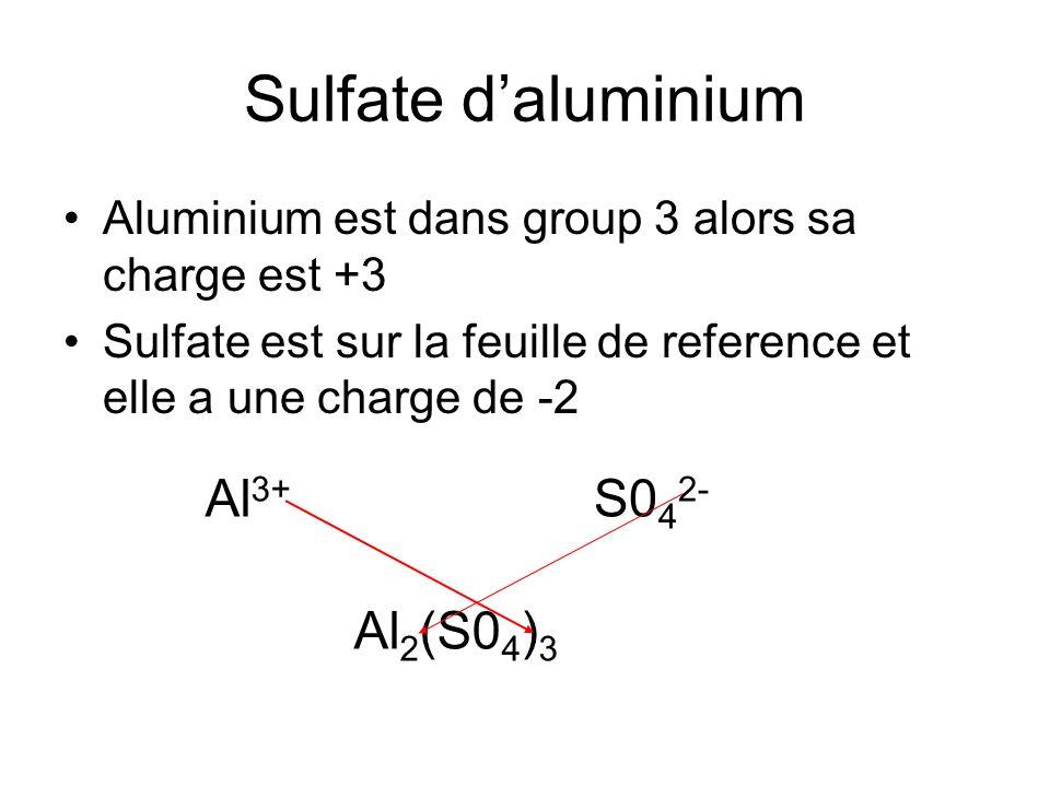 Sulfate d'aluminium Al3+ S042- Al2(S04)3