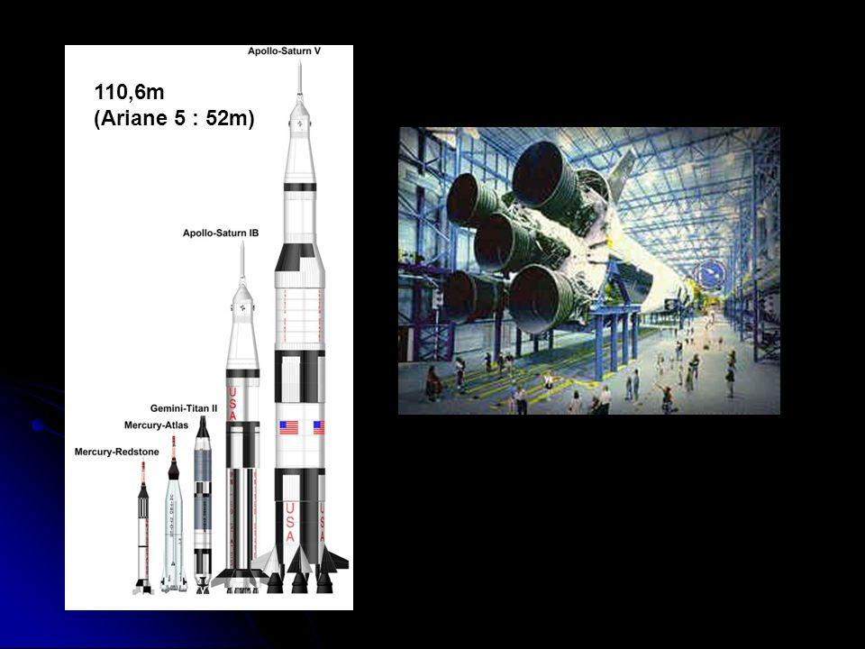 110,6m (Ariane 5 : 52m) Construction fusée plus puissante
