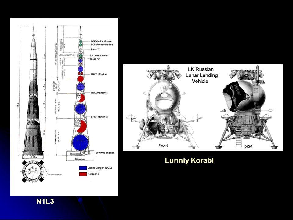 110,6m (Ariane 5 : 52m) Lunniy Korabl N1L3