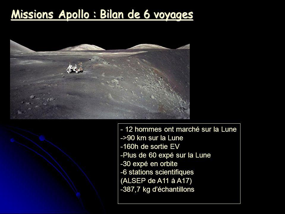 Missions Apollo : Bilan de 6 voyages