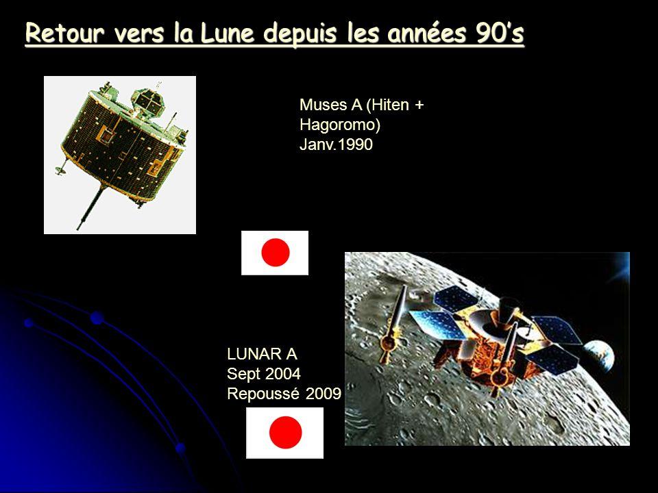 Retour vers la Lune depuis les années 90's