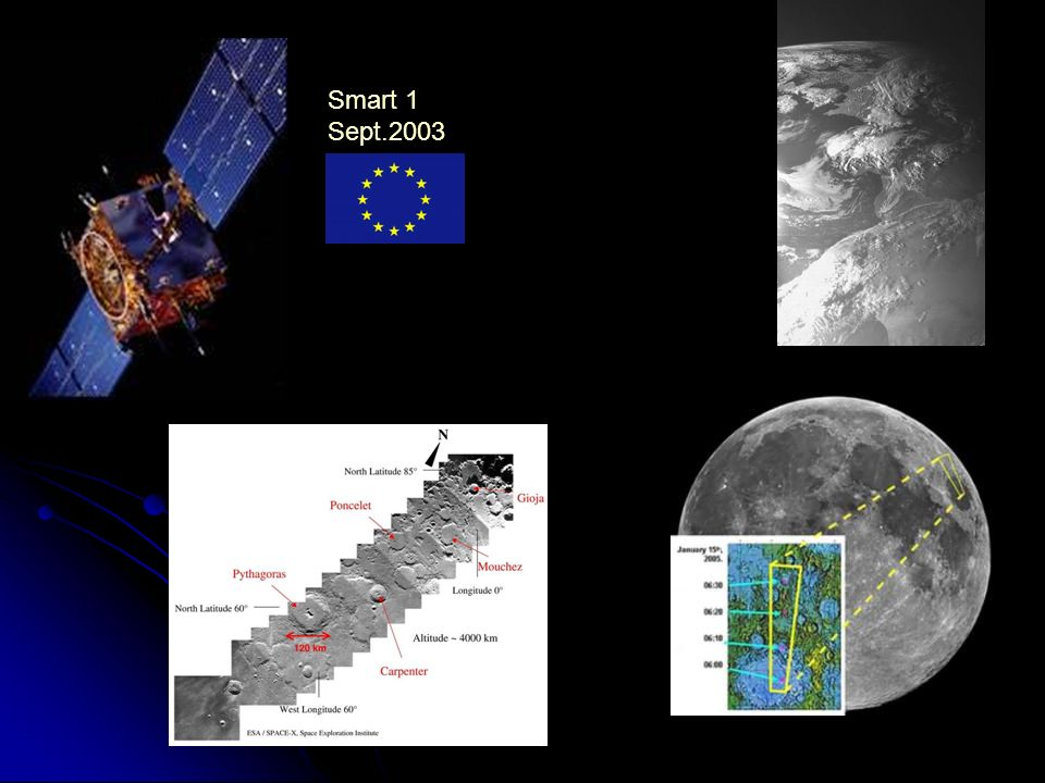 Smart 1 Sept.2003. SMART 1 (Small Missions for Advanced Research in Technology ) Suède et ESA.