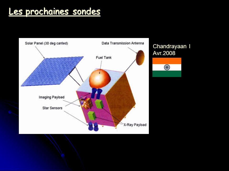 Les prochaines sondes Chandrayaan I Avr.2008 CHANDRAYAAN I