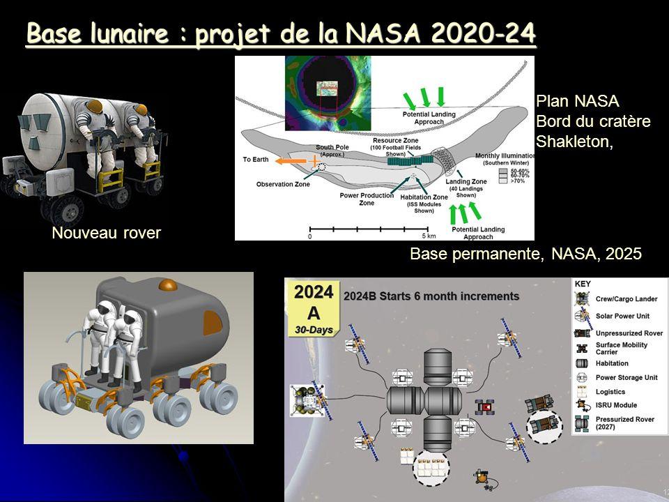 Base lunaire : projet de la NASA 2020-24