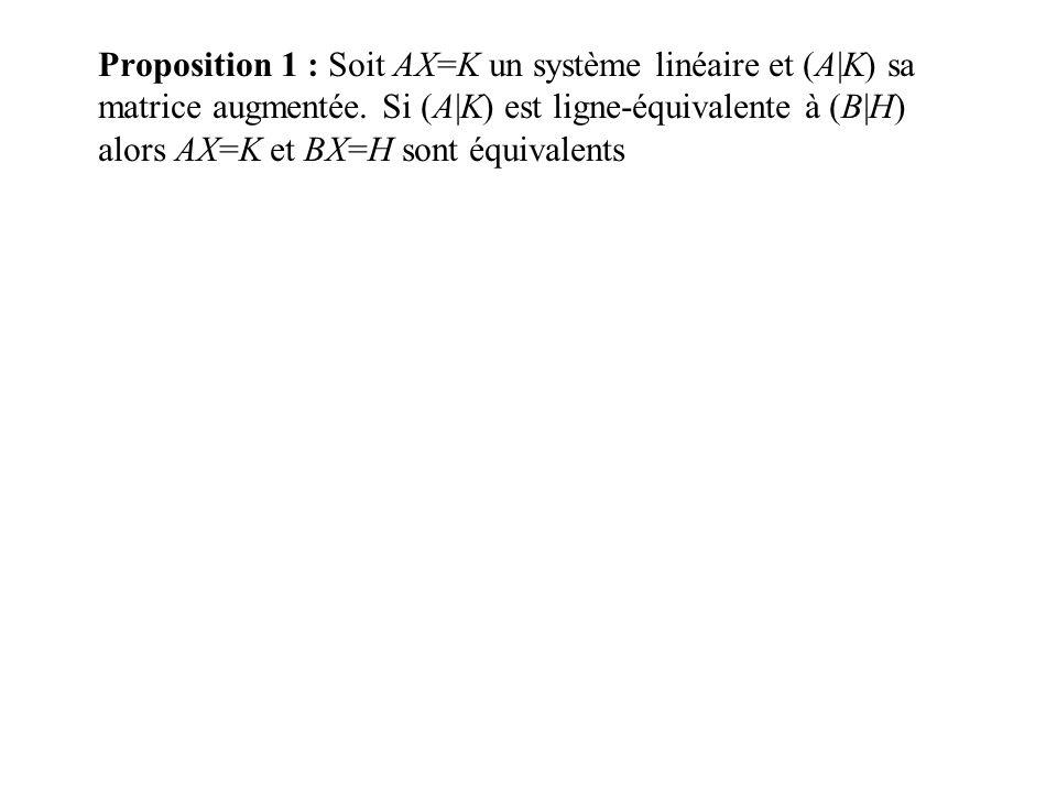 Proposition 1 : Soit AX=K un système linéaire et (A|K) sa matrice augmentée.