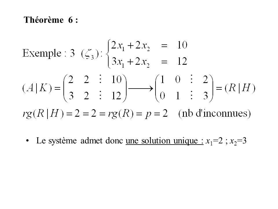 Théorème 6 : Le système admet donc une solution unique : x1=2 ; x2=3