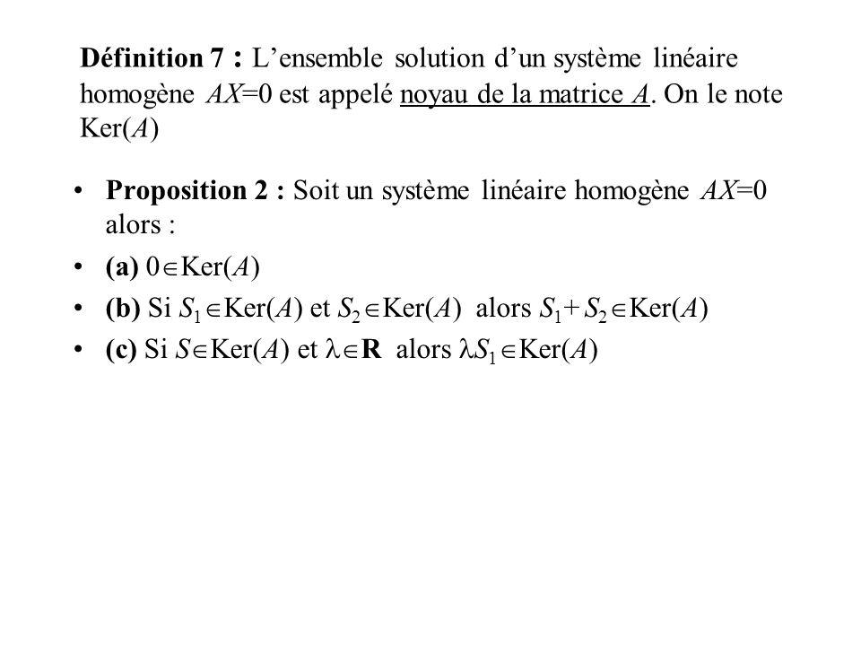 Définition 7 : L'ensemble solution d'un système linéaire homogène AX=0 est appelé noyau de la matrice A. On le note Ker(A)