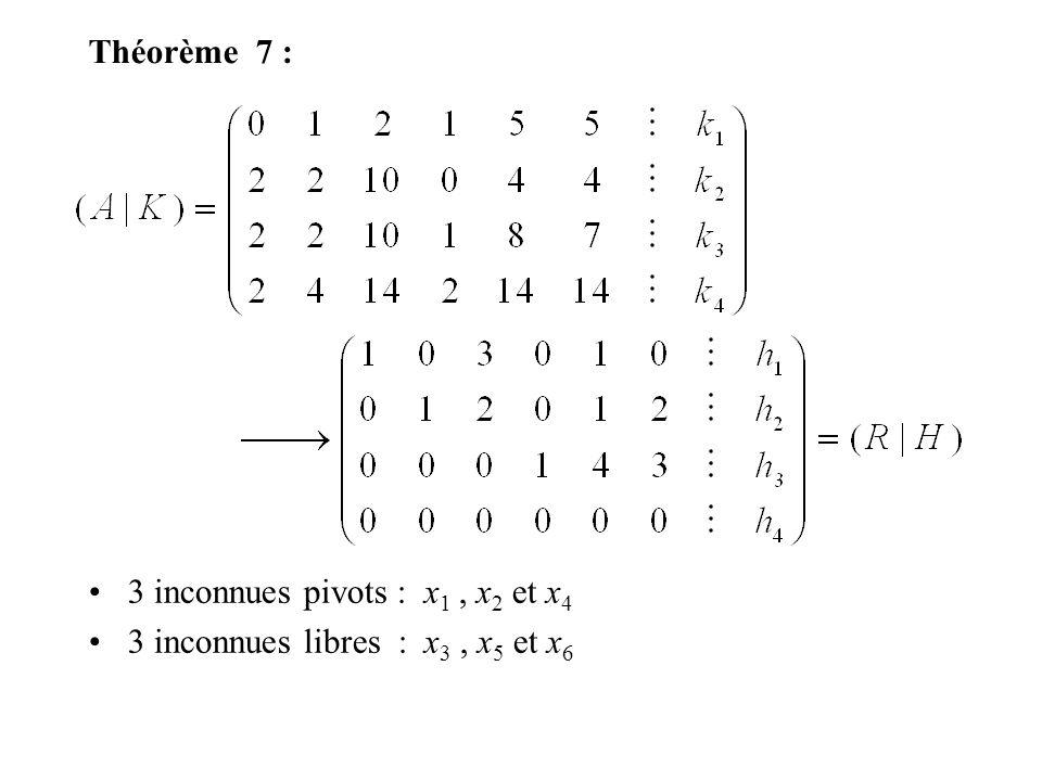 Théorème 7 : 3 inconnues pivots : x1 , x2 et x4 3 inconnues libres : x3 , x5 et x6