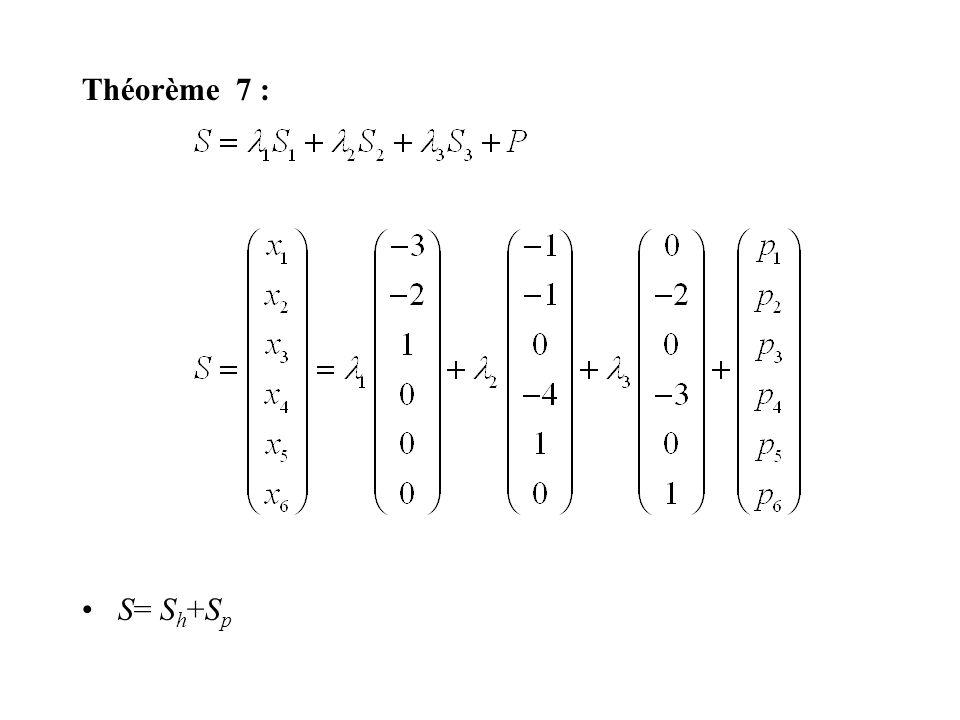 Théorème 7 : S= Sh+Sp