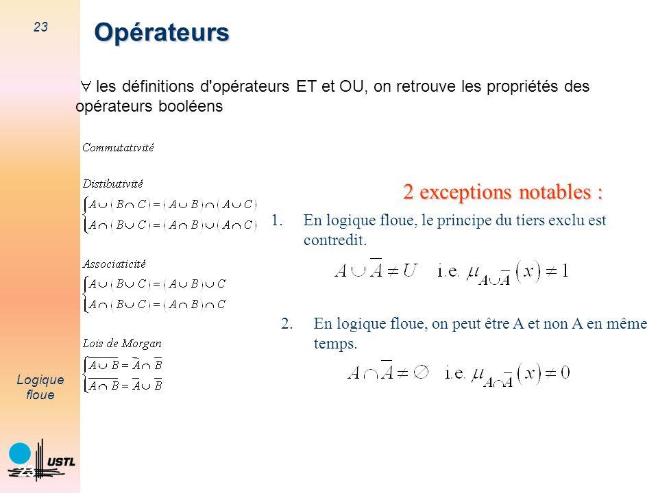 Opérateurs 2 exceptions notables :