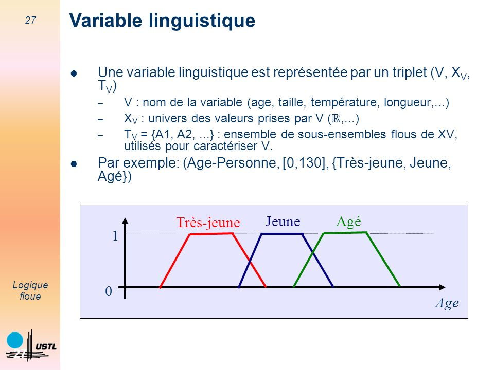 Variable linguistique