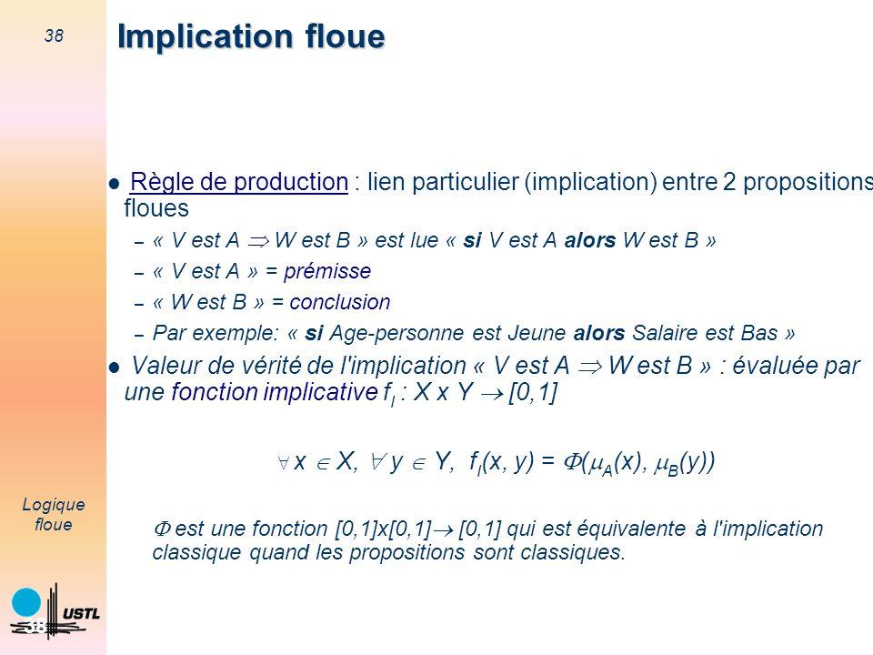 x  X,  y  Y, fI(x, y) = (mA(x), mB(y))