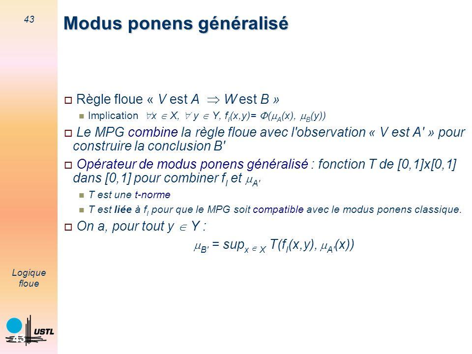 mB = supx  X T(fI(x,y), mA (x))