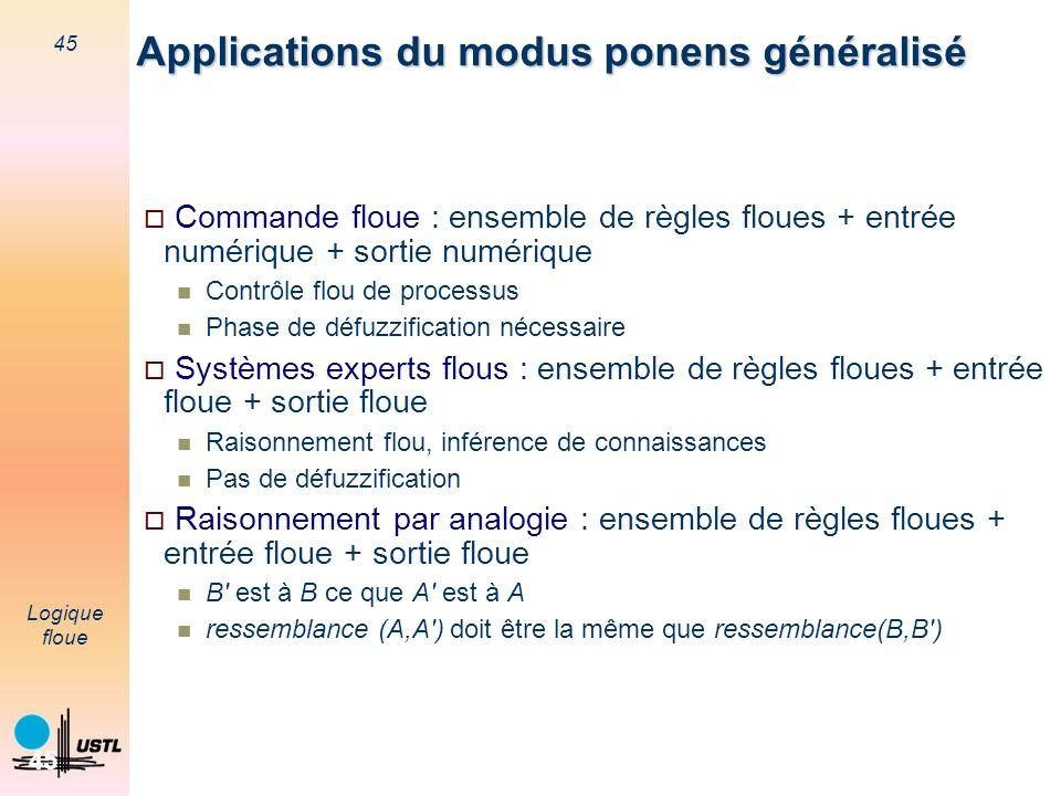 Applications du modus ponens généralisé