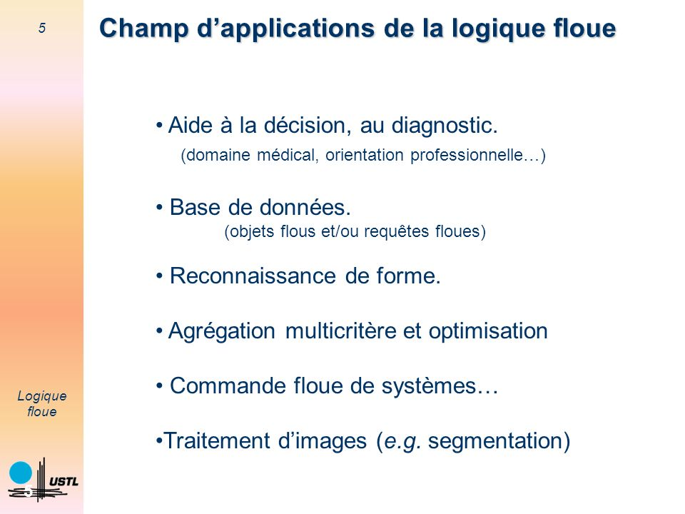 Champ d'applications de la logique floue