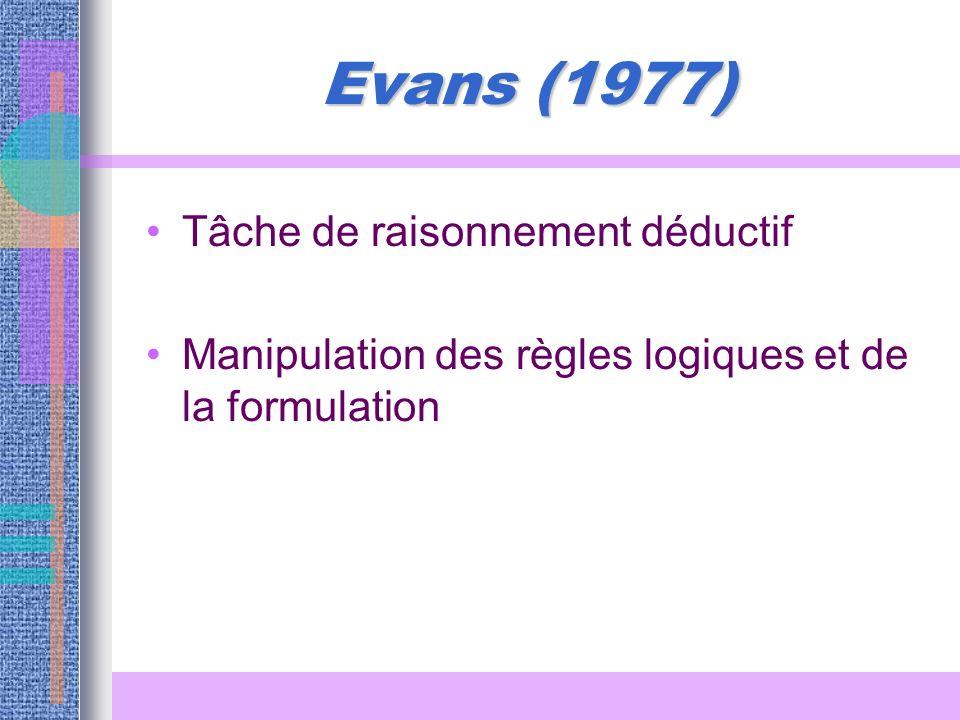 Evans (1977) Tâche de raisonnement déductif