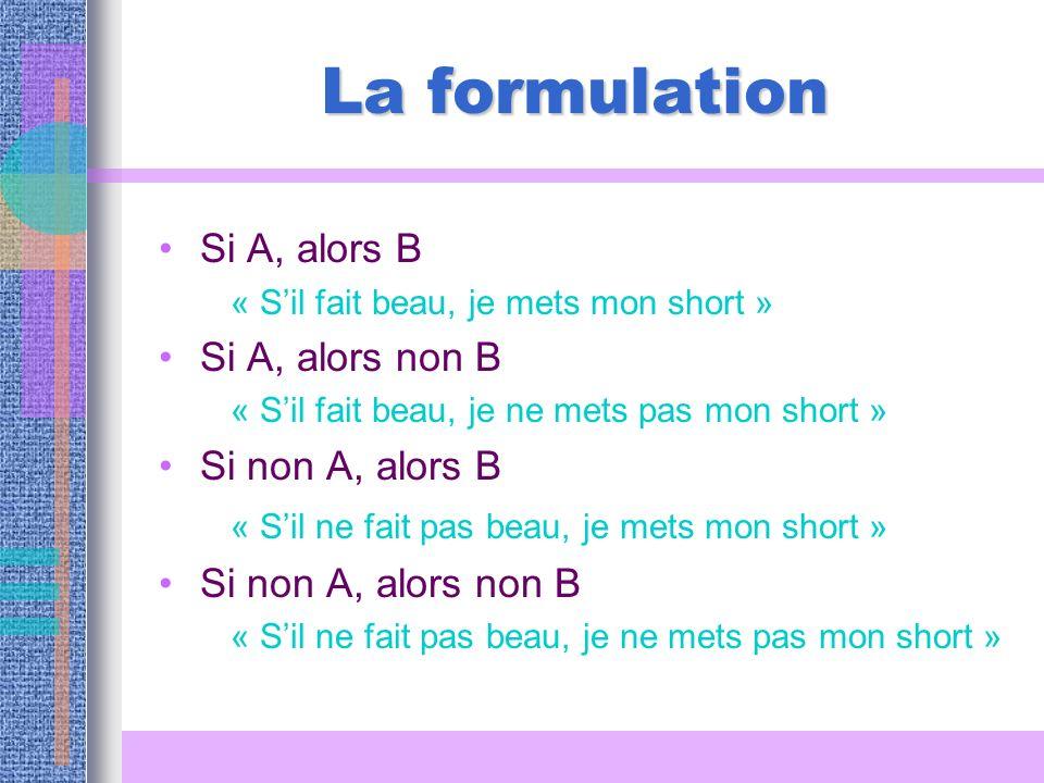 La formulation Si A, alors B Si A, alors non B Si non A, alors B
