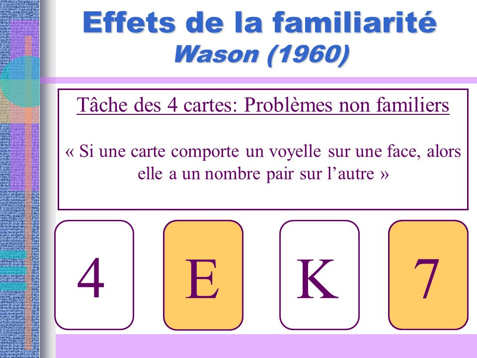 Effets de la familiarité Wason (1960)