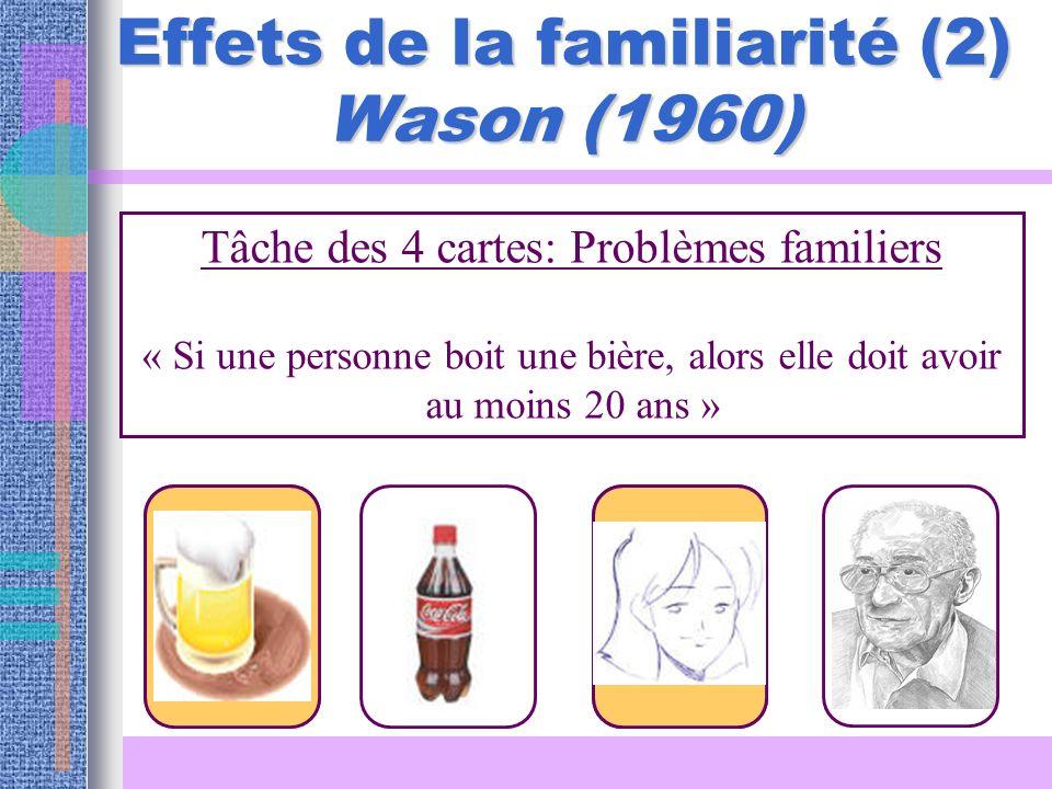 Effets de la familiarité (2) Wason (1960)
