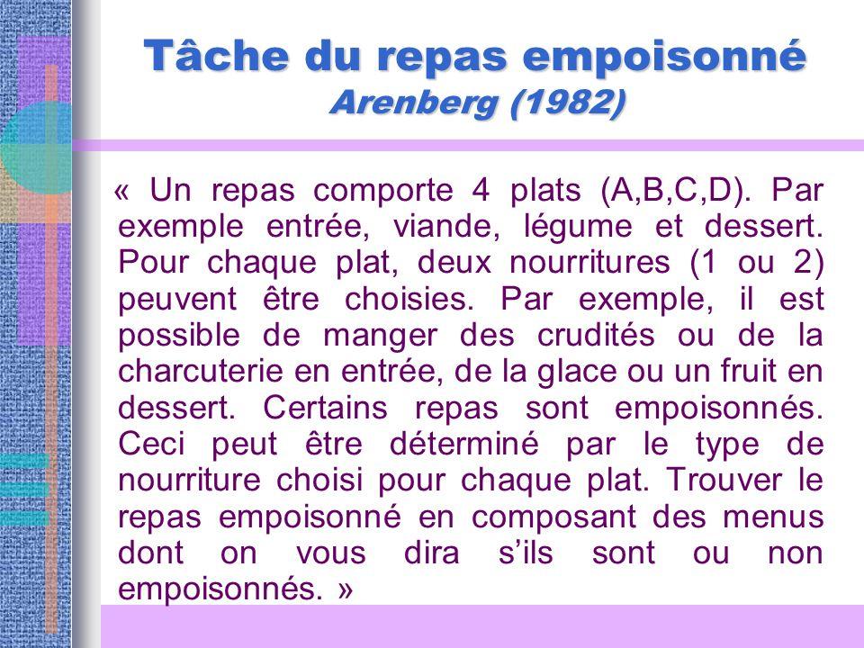 Tâche du repas empoisonné Arenberg (1982)